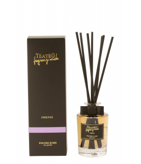 Incenso Imperiale - 250 ml spray